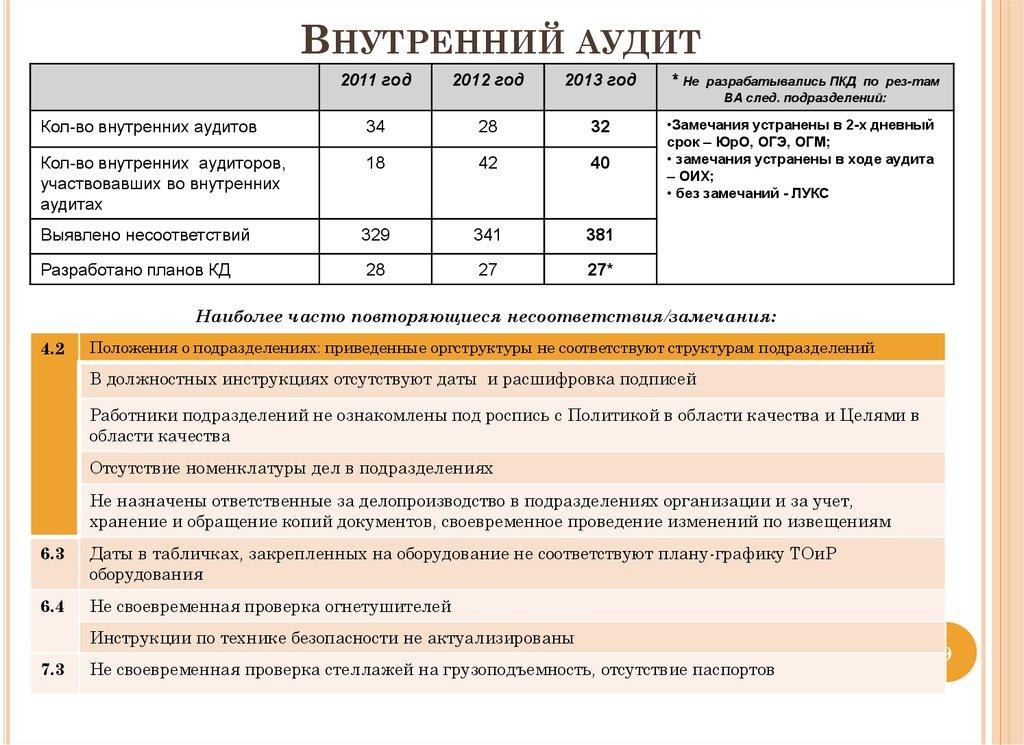 Согласие на обработку персональных данных - бланк 2020 - nalog-nalog.ru