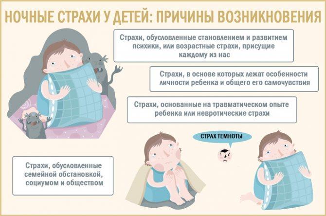 Ночные страхи у детей: как преодолеть?
