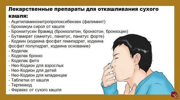 Комаровский о том, чем лечить затяжной кашель у ребенка без температуры