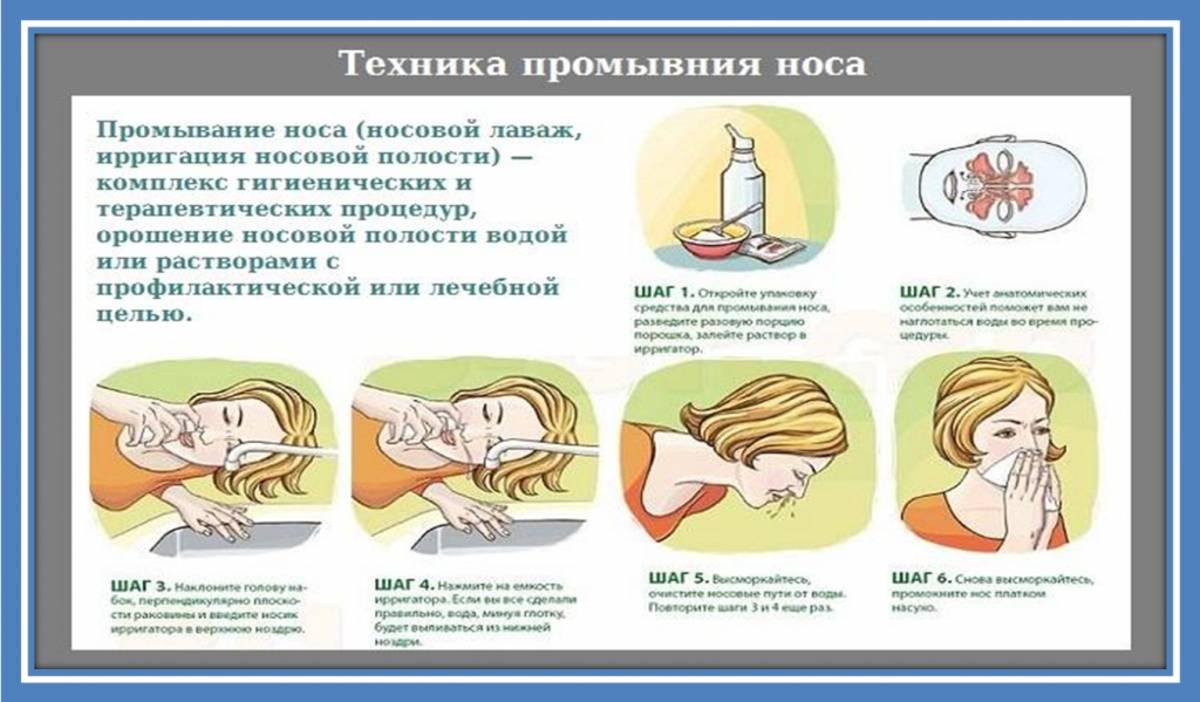 Физраствор для промывания носа: физиологический раствор в домашних условиях, рецепт промывки натрием хлорида при насморке у ребенка