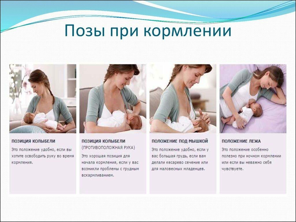 Болит грудь при кормлении | уроки для мам