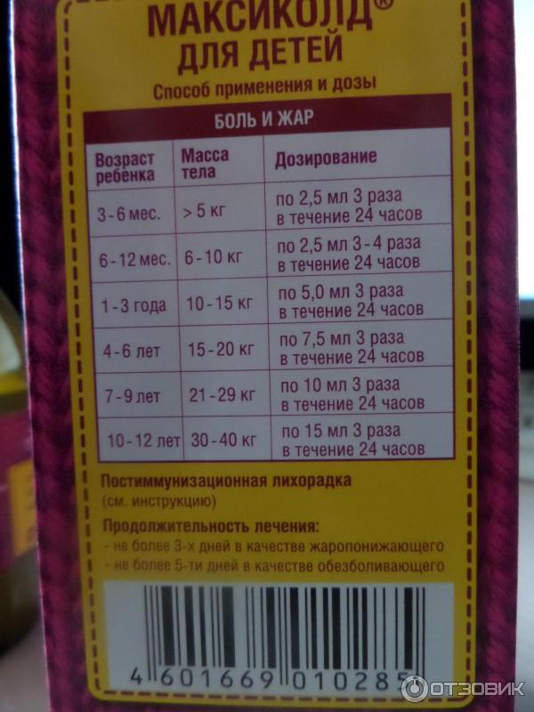 """Сироп для детей """"максиколд"""": инструкция по применению, показания, состав, дозировка, отзывы. жаропонижающее для детей - druggist.ru"""