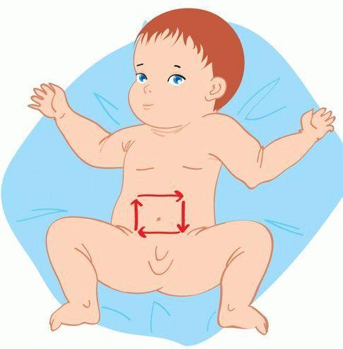 Массаж при коликах у новорожденного: правильные упражнения против коликов у грудничков, мнение доктора комаровского