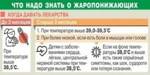 Как сбить температуру 39 у ребенка в домашних условиях