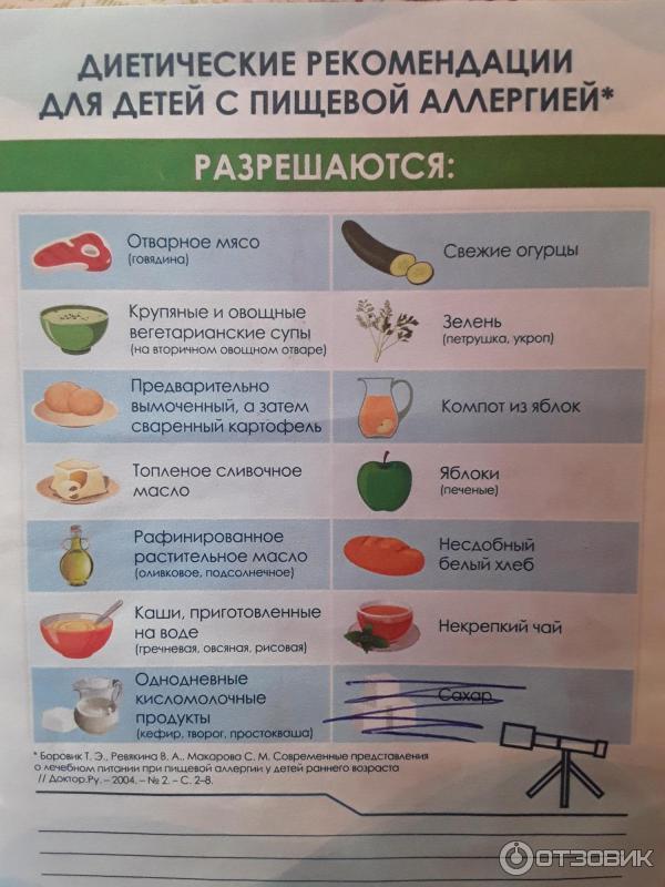 Гипоаллергенная диета - список продуктов при аллергии которые можно и нельзя есть