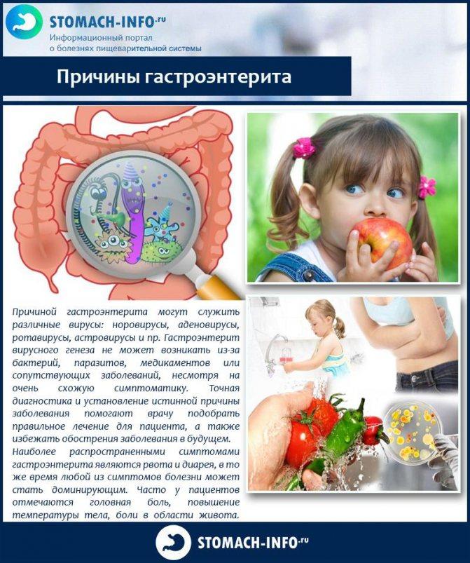 Гастроэнтерит у детей: причины и условия развития, симптомы острого гастроэнтерита у ребенка