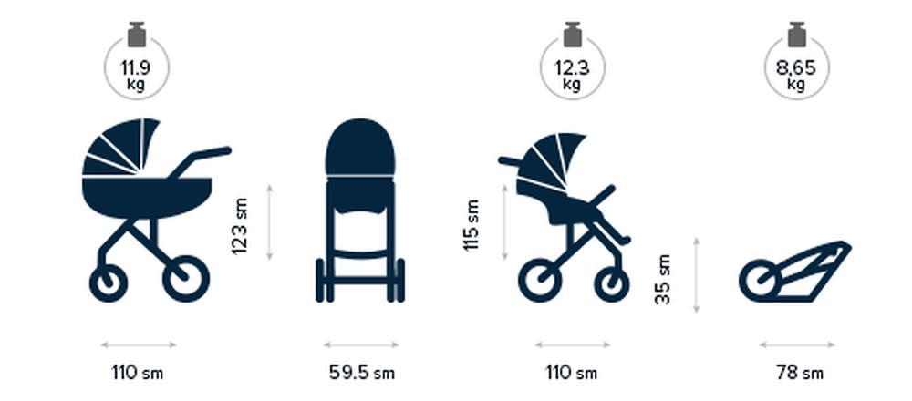 Как выбрать коляску для новорожденного | lisa.ru