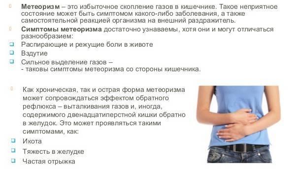 Повышенное газообразование после родов - мама