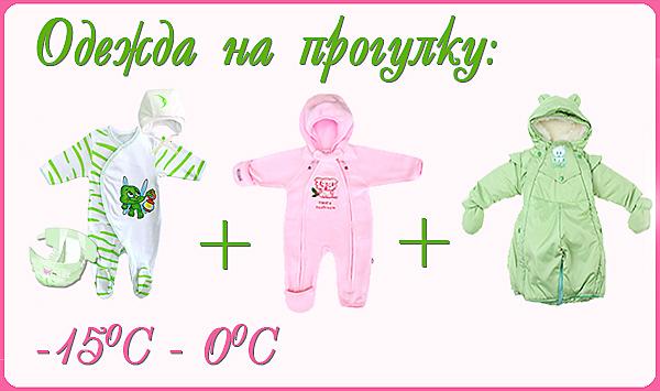 Первые летние и зимние вещи для новорожденного