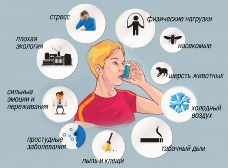 Бронхиальная астма у детей: лечение, препараты, симптомы, помощь при приступах
