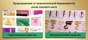 Противозачаточный крем, гель, мазь – список вагинальных средств контрацепции