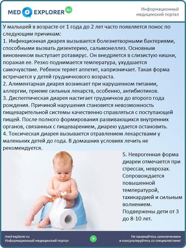 Симптомы коронавируса у детей, признаки, лечение и профилактика