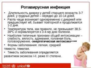 Понос и рвота у ребенка без температуры от чего помогает