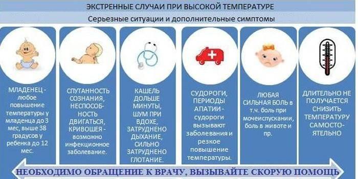 Температура 37: что делать при субфебрилитете у новорожденного, грудничка и ребенка старше 1 года?