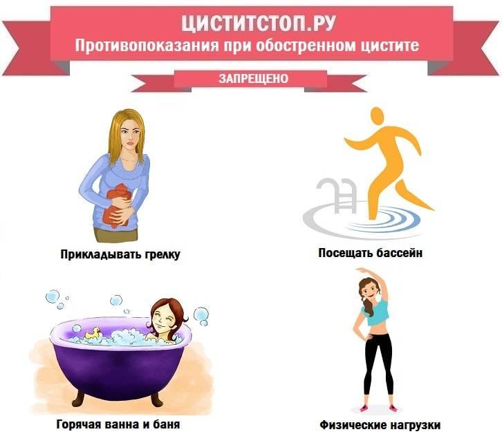 Цистит после родов— симптомы, лечение