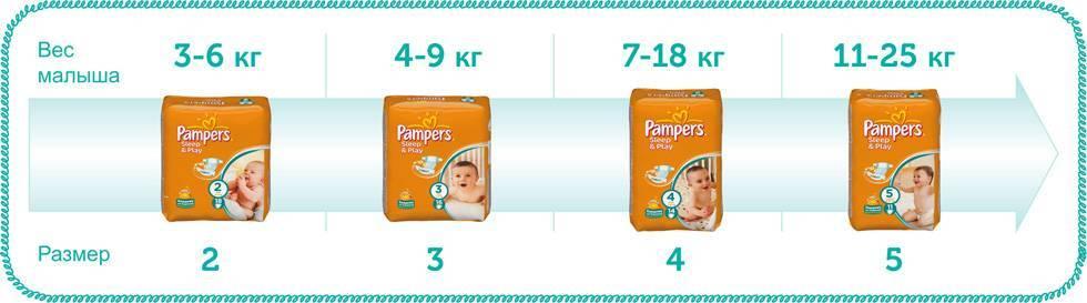 Какие памперсы лучше для новорожденных - отзывы мам мальчиков и девочек, цены на самые лучшие подгузники
