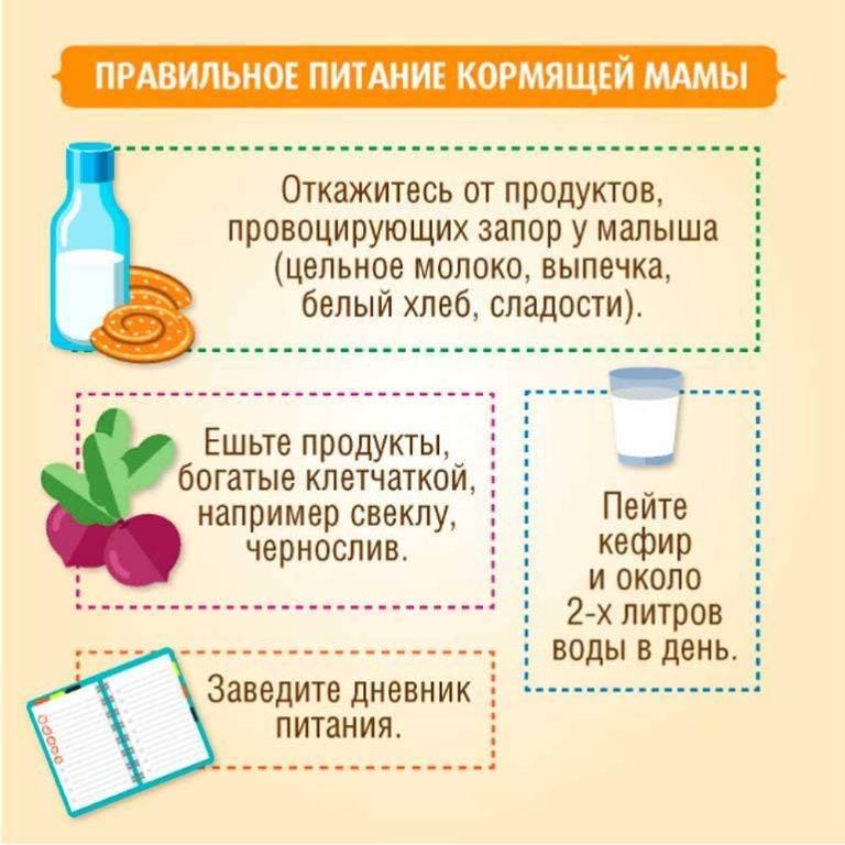 Принципы правильного питания при грудном вскармливании