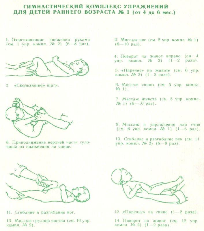 Массаж, гимнастика для ребенка 10 месяцев - видео инструкция