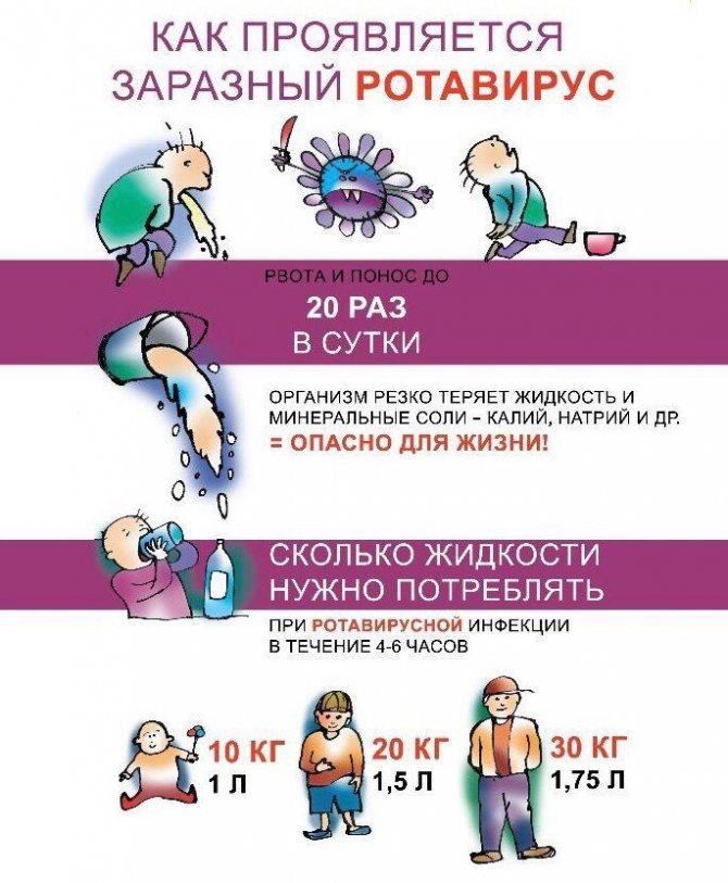 Делать ли ребенку прививку от ротавирусной инфекции