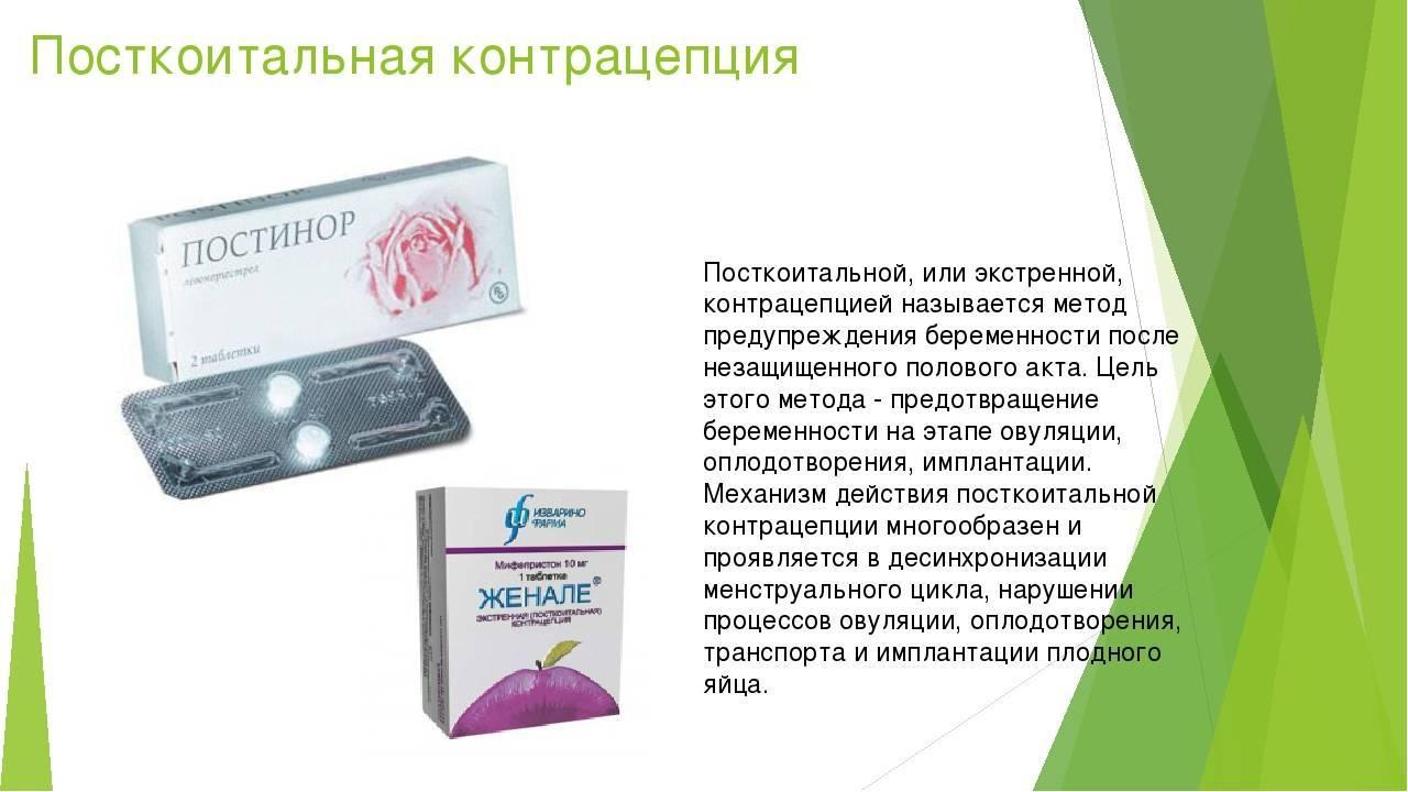 Негормональные контрацептивы для женщин: список средства