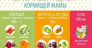 Кабачки при грудном вскармливании: можно или нет есть в 1 месяц при гв,  рецепты блюд, как правильно их приготовить