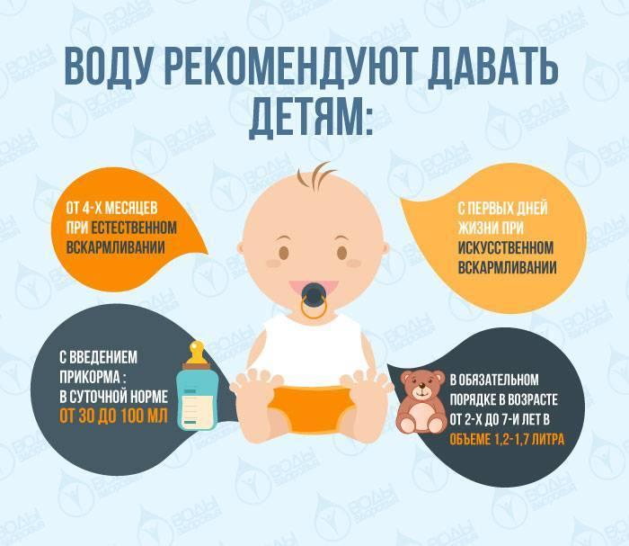 Можно ли воду новорожденному при грудном вскармливании - всё о грудничках
