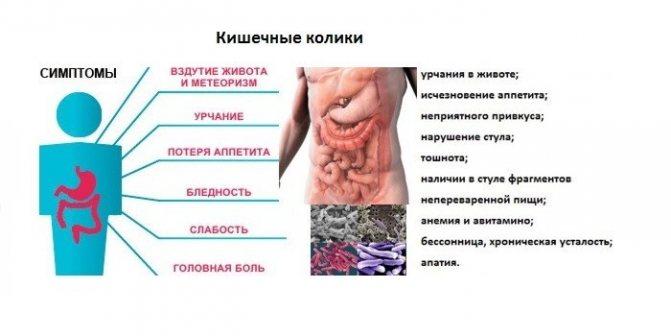 Что снимает спазм кишечника у детей