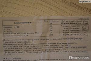 Суспензия «пирантел» для детей: инструкция по применению