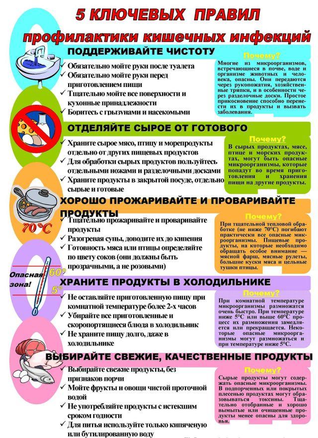 Доктор комаровский о диарее у ребенка