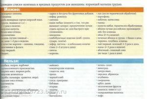 Колики у новорожденного и рацион матери: 7 опасных продуктов