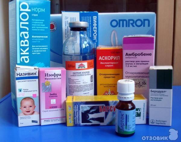 Детские антибиотики при температуре кашле насморка