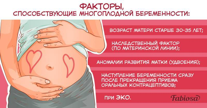 Многоплодная беременность - ведение и способ родоразрешения   идеальная я