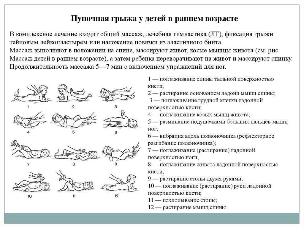 Детский массаж и его особенности