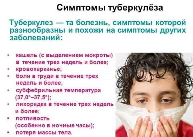 О первых признаках туберкулеза и симптомах у взрослых на начальных стадиях болезни