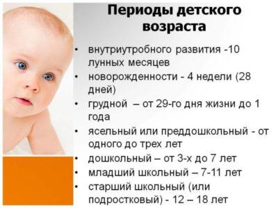 Во сколько лет женщины рожают первенца в россии / mama66.ru