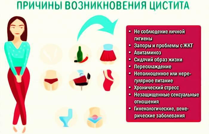 Лечение цистита после родов во время грудного вскармливания
