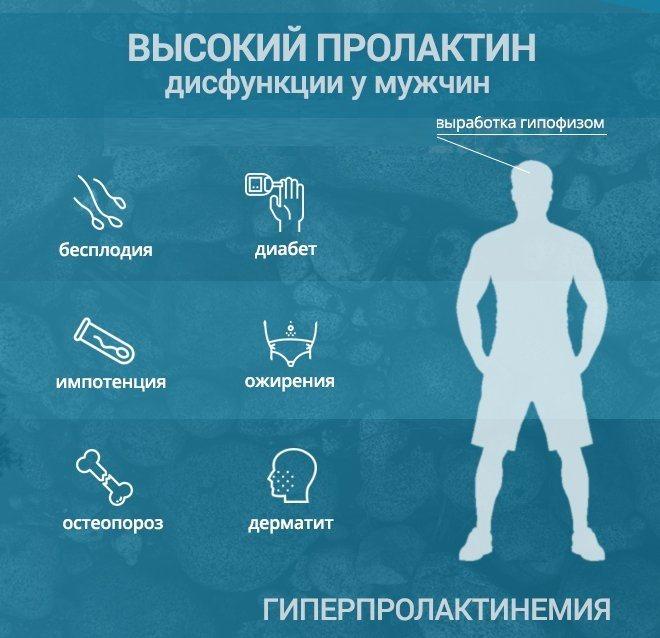 Симптомы низкого прогестерона, причины его недостатка, методы коррекции