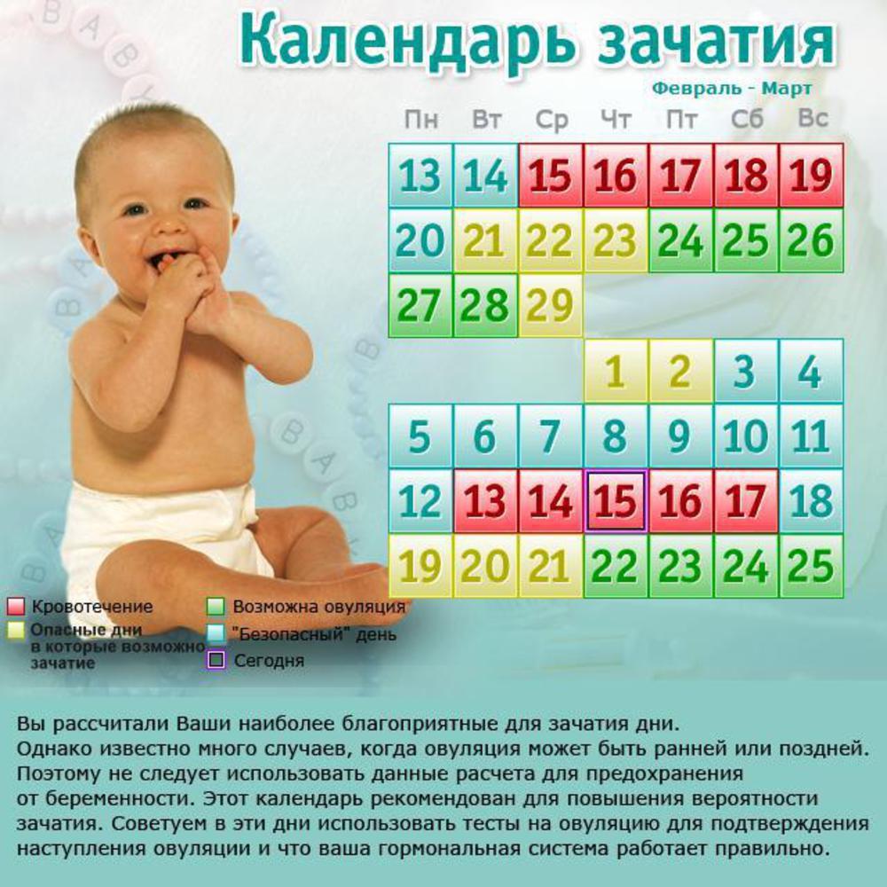 Когда лучше зачать ребенка и какие дни считаются благоприятными?