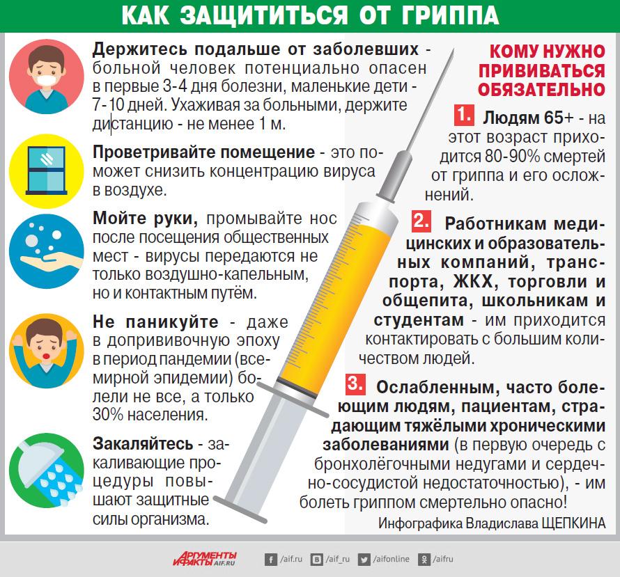 Вакцины от гриппа: инструкция по применению, побочные эффекты. какие используются в россии?