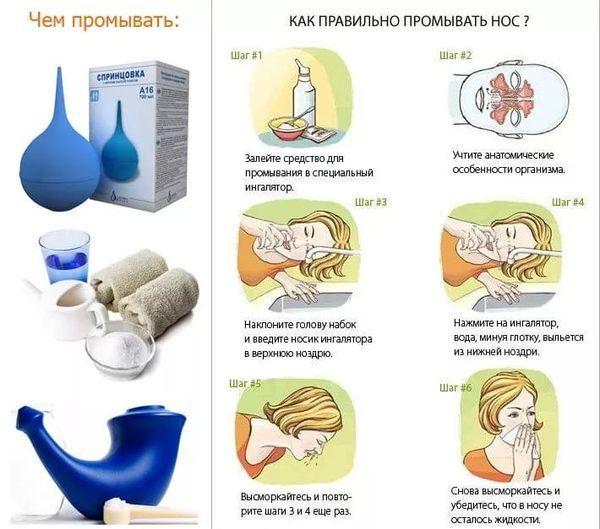 Чем промывать нос при насморке — растворы для очистки и полоскания носовых ходов дома