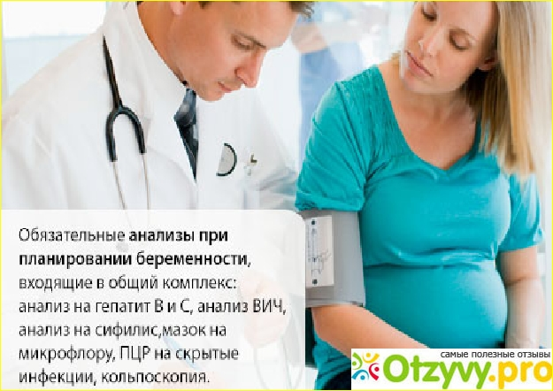 Основные анализы при планировании беременности