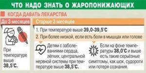 Какую температуру надо сбивать у ребенка при повышении