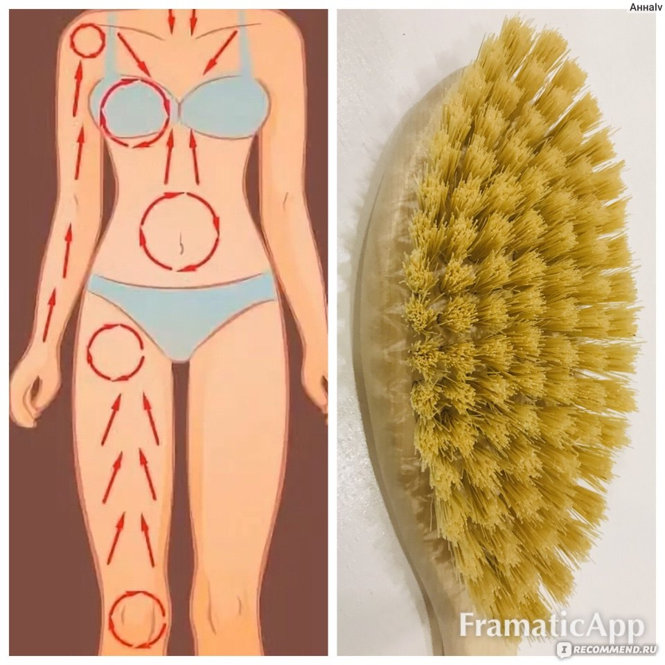 Уход за кожей тела во время и после беременности