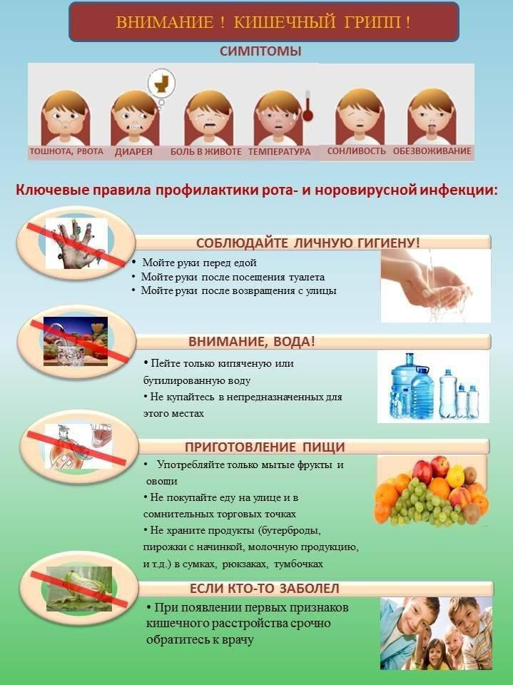Чем лечить кишечный грипп у детей: признаки, симптомы, лечение и диета