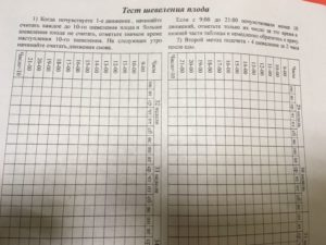 ᐉ тест на шевеление плода норма. о чем говорят шевеления плода при беременности: норма и как правильно считать - ➡ sp-kupavna.ru