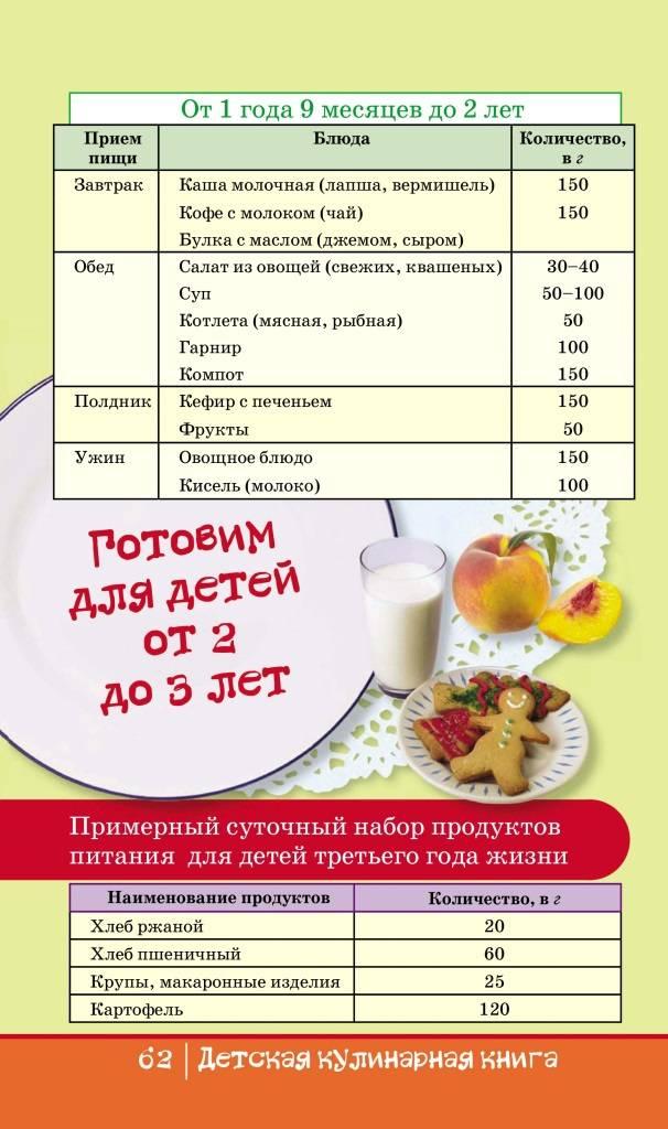 Составляем меню для кормления ребенка в 1 год