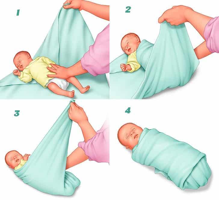 Как пеленать ребенка - пошаговая инструкция как правильно пеленать младенца