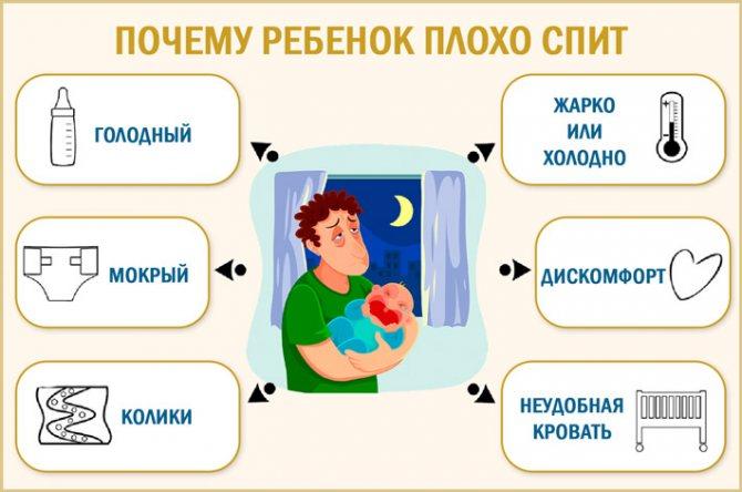 Новорождённый не спит весь день: эффективные методы устранения источника беспокойства и выяснение причин