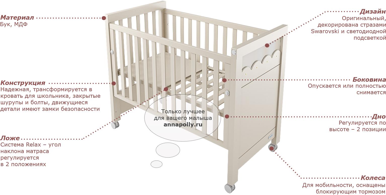Детские кроватки для новорождённых: размер, рейтинг, как выбрать, виды, критерии