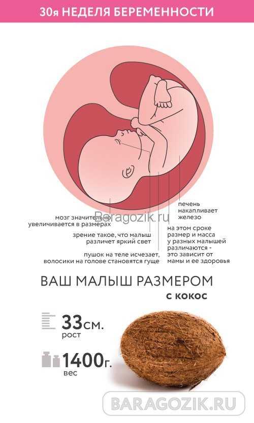 30-я неделя беременнсти: состояние женщины и плода, проблемы